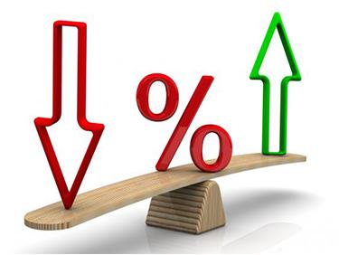 اتش سى ترى ضغوطاً تصاعدية على أسعار الفائدة وتتوقع أن يبقي البنك المركزي على سعر الفائدة دون تغيير